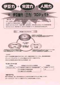 Izu Attractiveness (three forces) Project